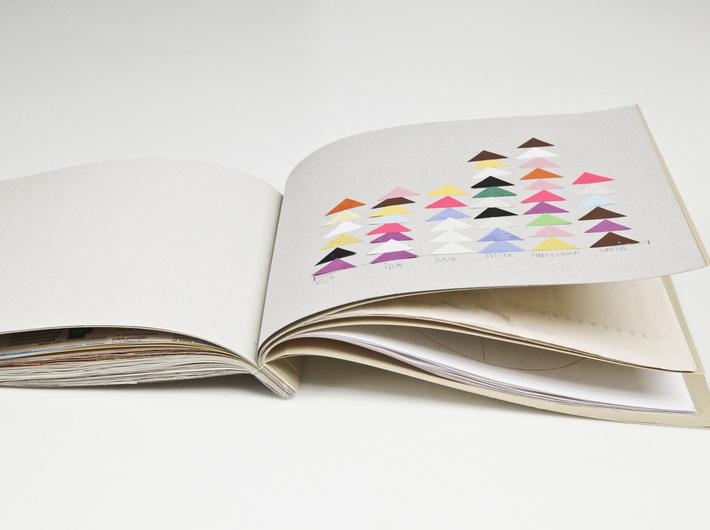 //Art book. New Function of the Book//, fot. Katarzyna Maniak